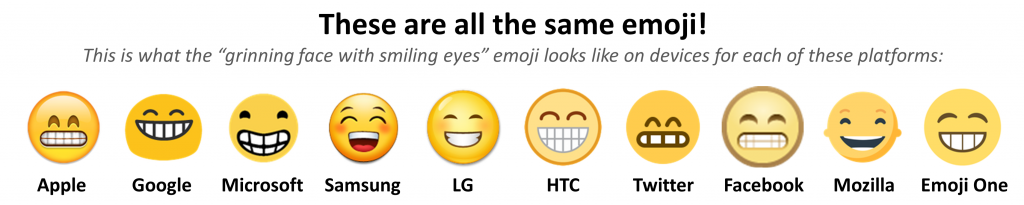 That Emoji Does Not Mean What You Think It Means