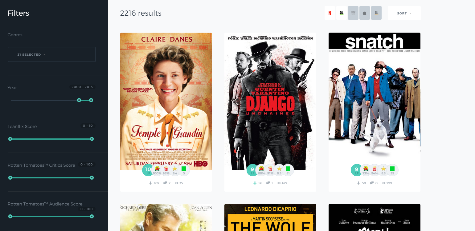 A Simple Website Helps Sort Your Movie-Watching Options