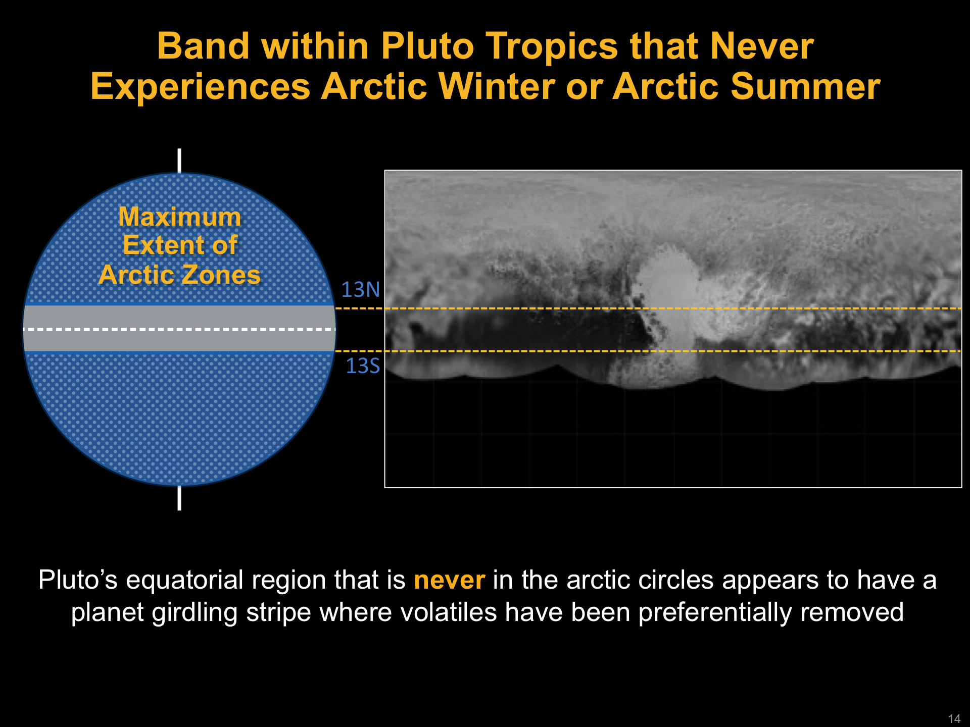 Rivers of Liquid Nitrogen May Have Once Flowed on Pluto