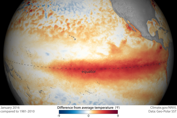 El Niño Hasn't Vanished -- It Might Be More Powerful Than We Ever Imagined