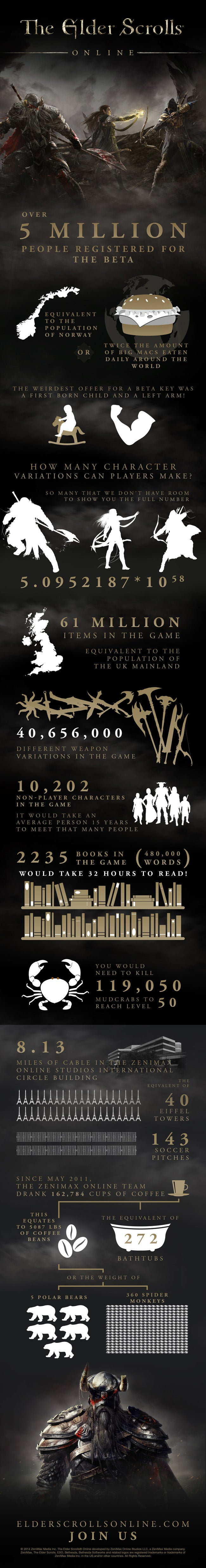It'd Take 32 Hours To Read Every Book In The Elder Scrolls Online