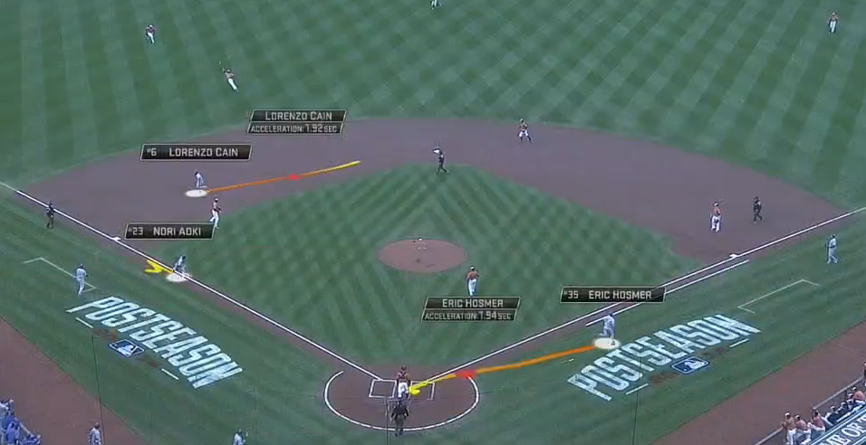 Behind The Crazy New Analytics Tech Changing How We Watch Baseball