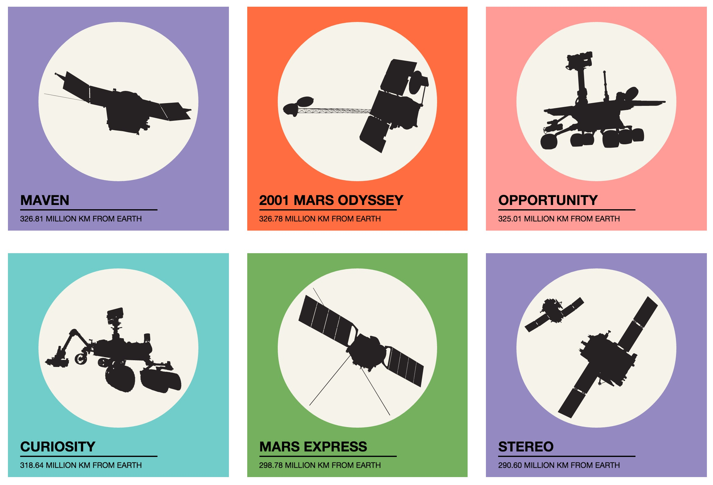 space probes names - photo #7