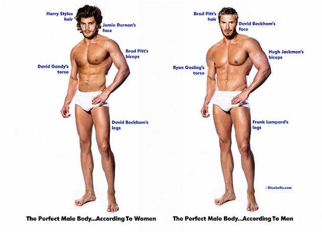 what male female ratio insram