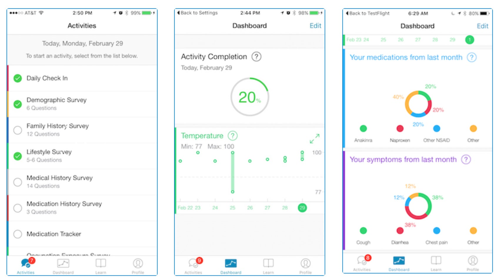 Researchers Are Trying to Use an iPhone App to Understand Body Temperature