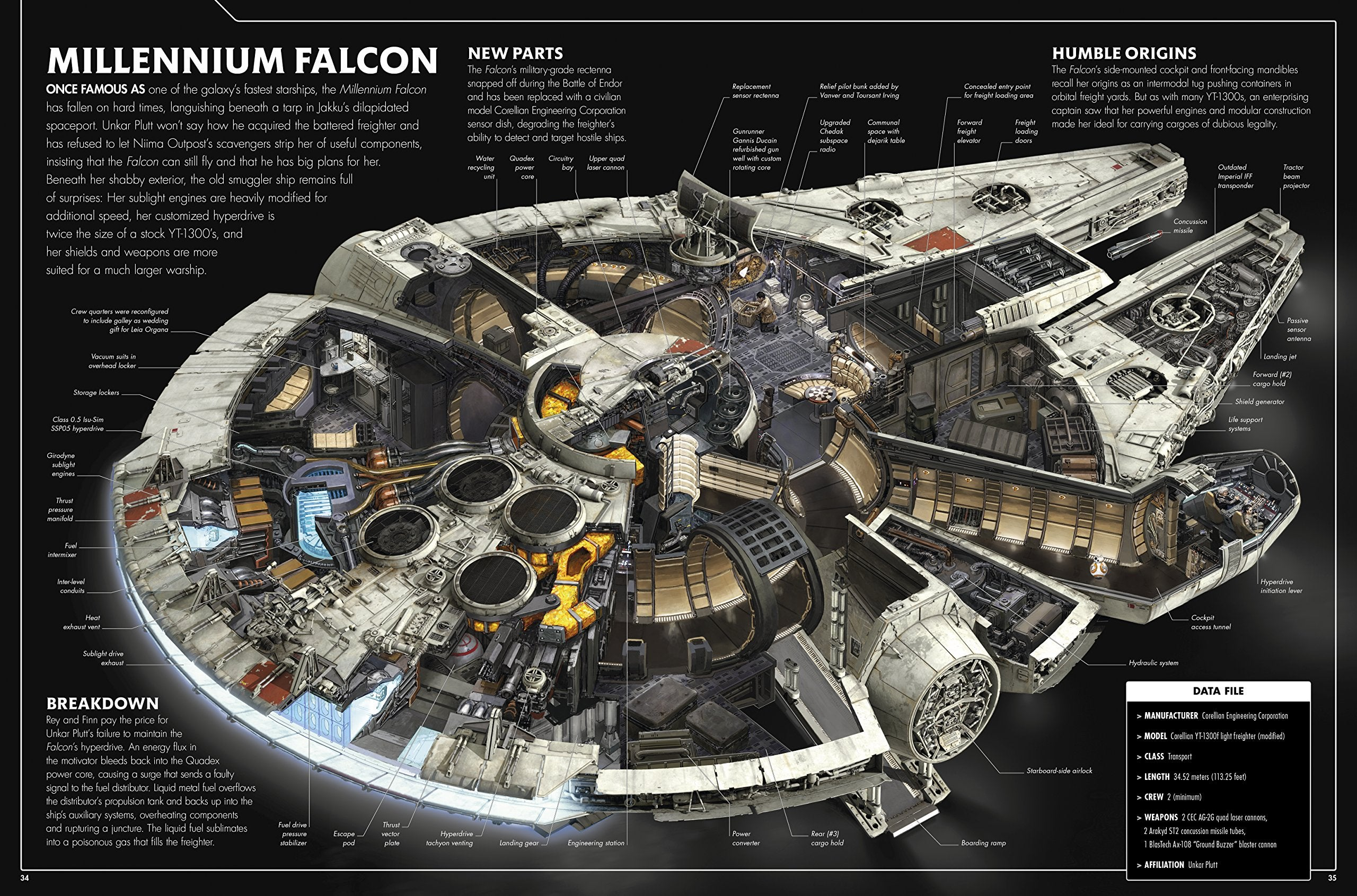 These Cross Sections of Spaceships and Vehicles from Star Wars Are Simply Incredible