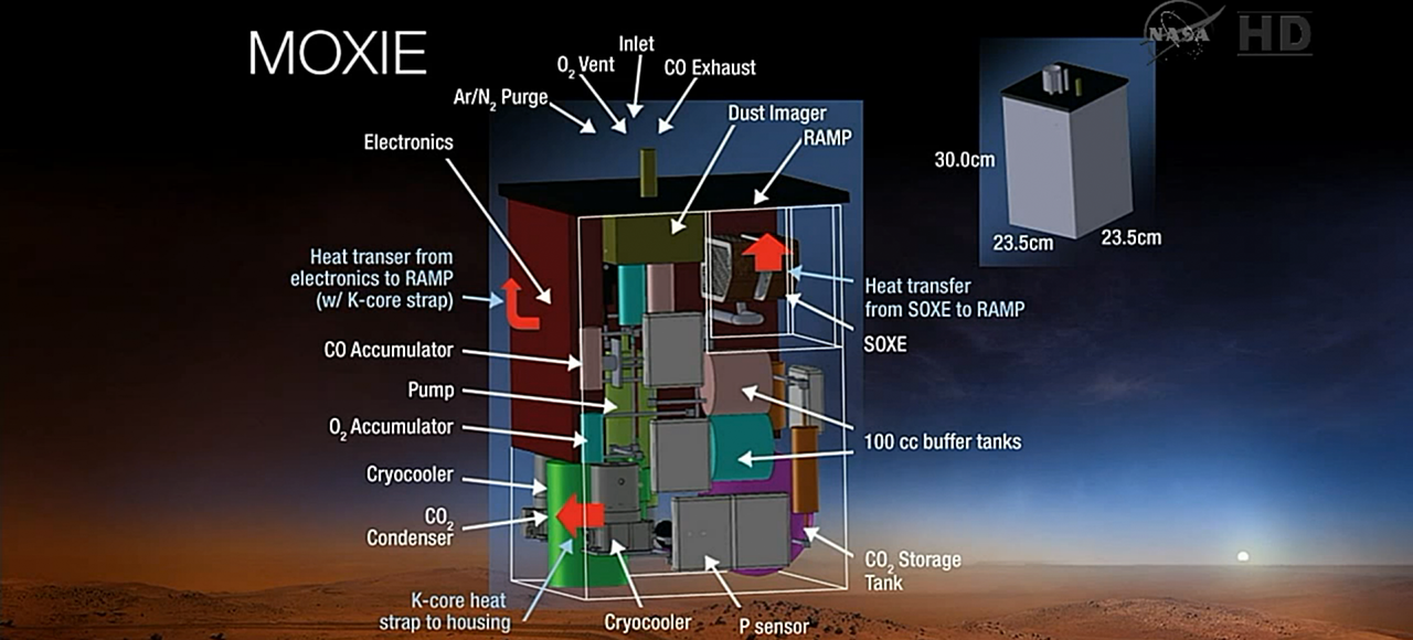NASA Will Make Oxygen From CO2 On The Surface Of Mars
