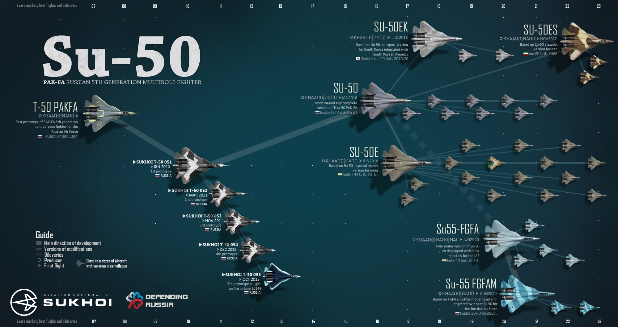 Case Design high five phone case : Timeline Shows The Potential Future Of Russiau0026#39;s Next-Gen Fighter Jet ...