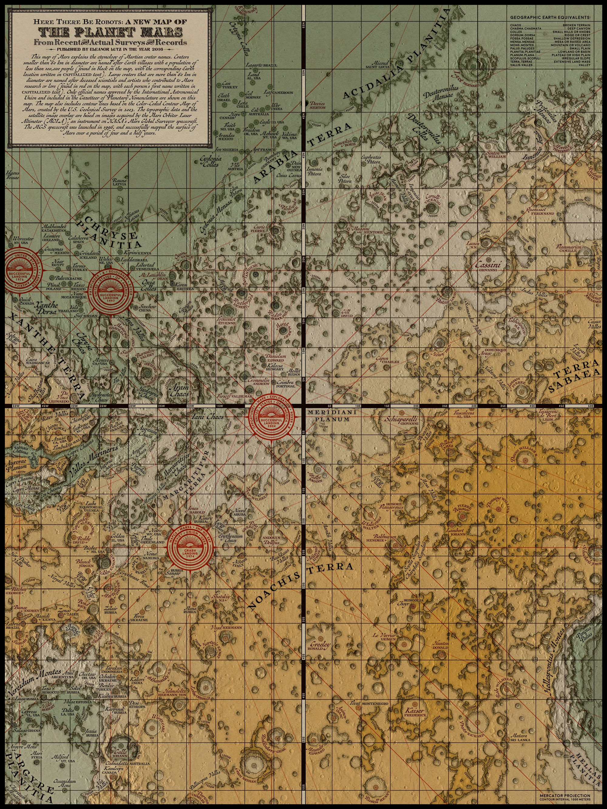 What Mars Would Look Like Mapped by Medieval Cartographers