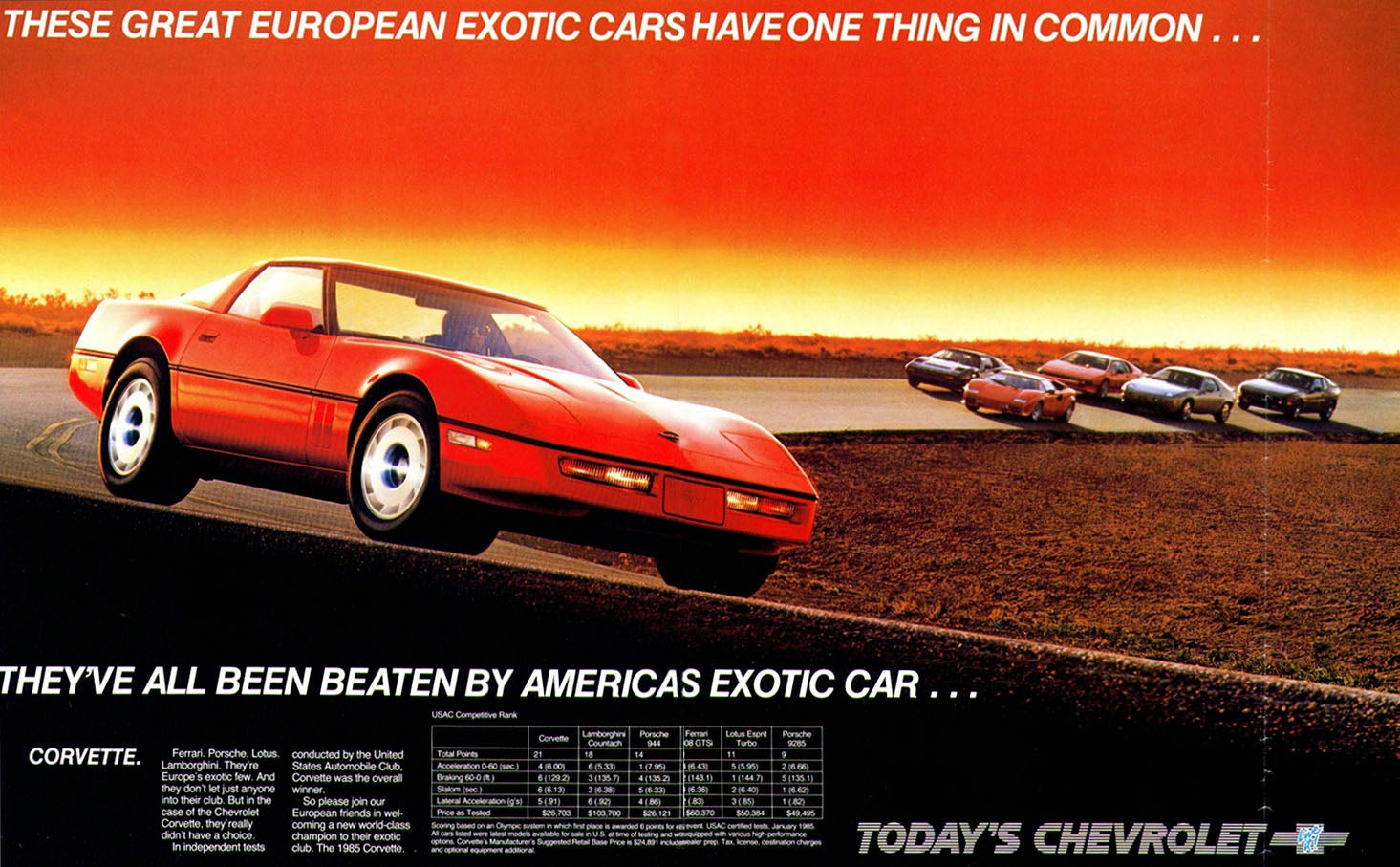Gm Parts Center 11 Nostalgia Inducing Corvette Ads Gmparts Wiring Diagram Of This Ad
