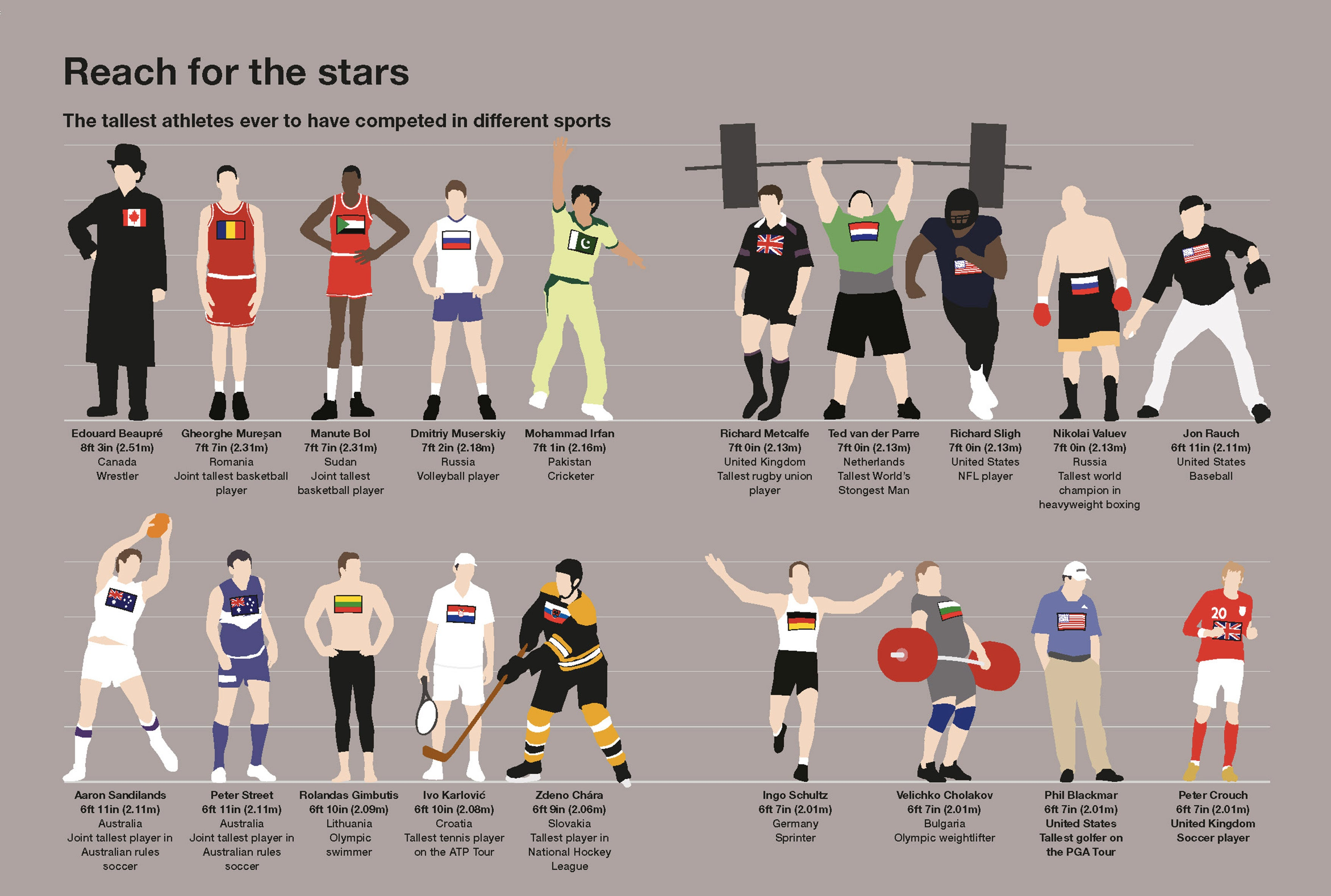 All sports players