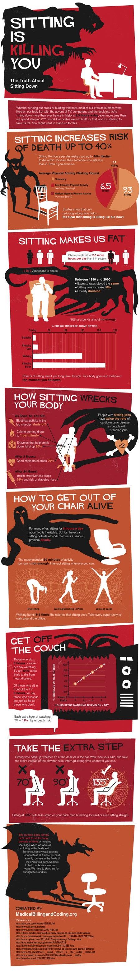 الجلوس يقتل - أضرار الجلوس