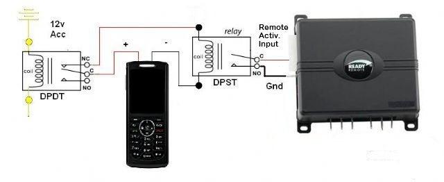 Viper Remote Start Wiring Diagram Supplemental Installation