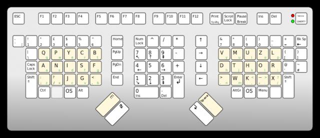 Should I Use an Alternative Keyboard Layout Like Dvorak?