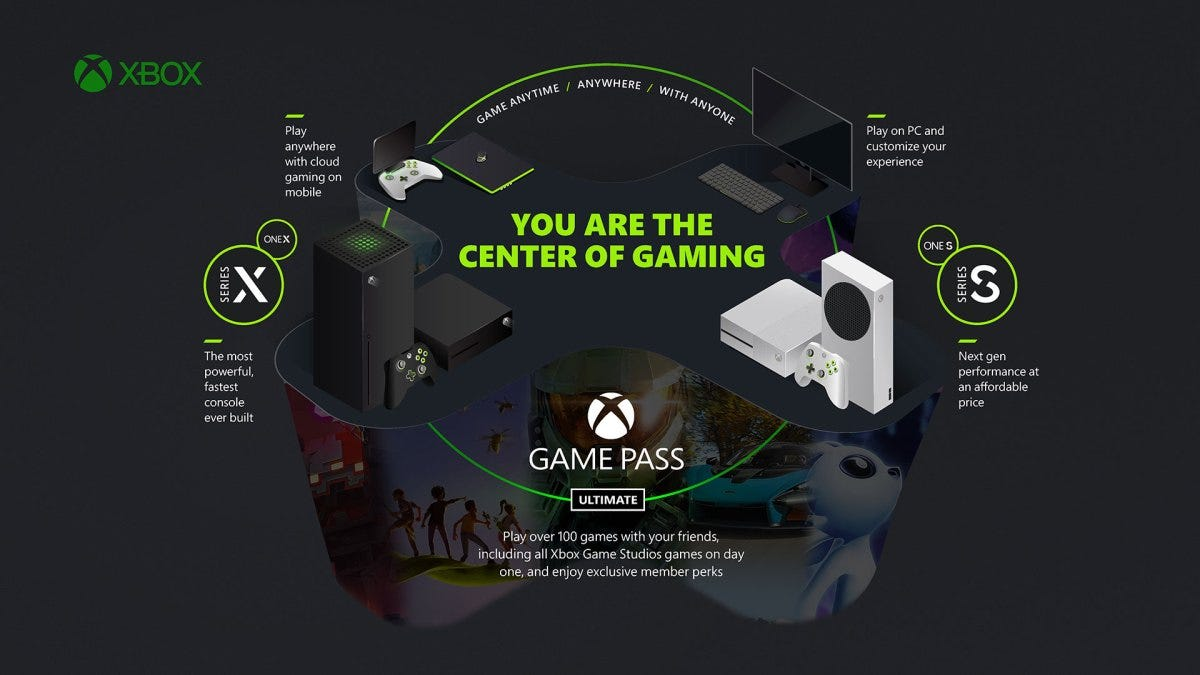 Xbox Wants To Let You Play Games Without A Console