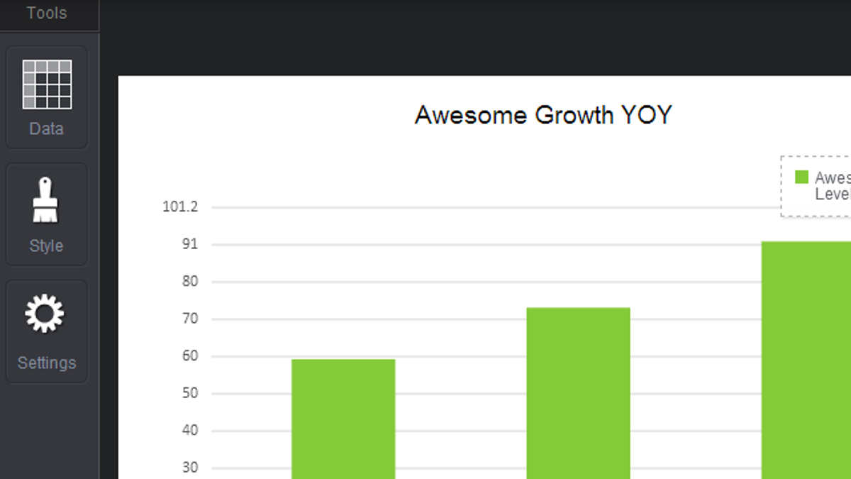 ChartsNinja Makes Fast, Embeddable Charts