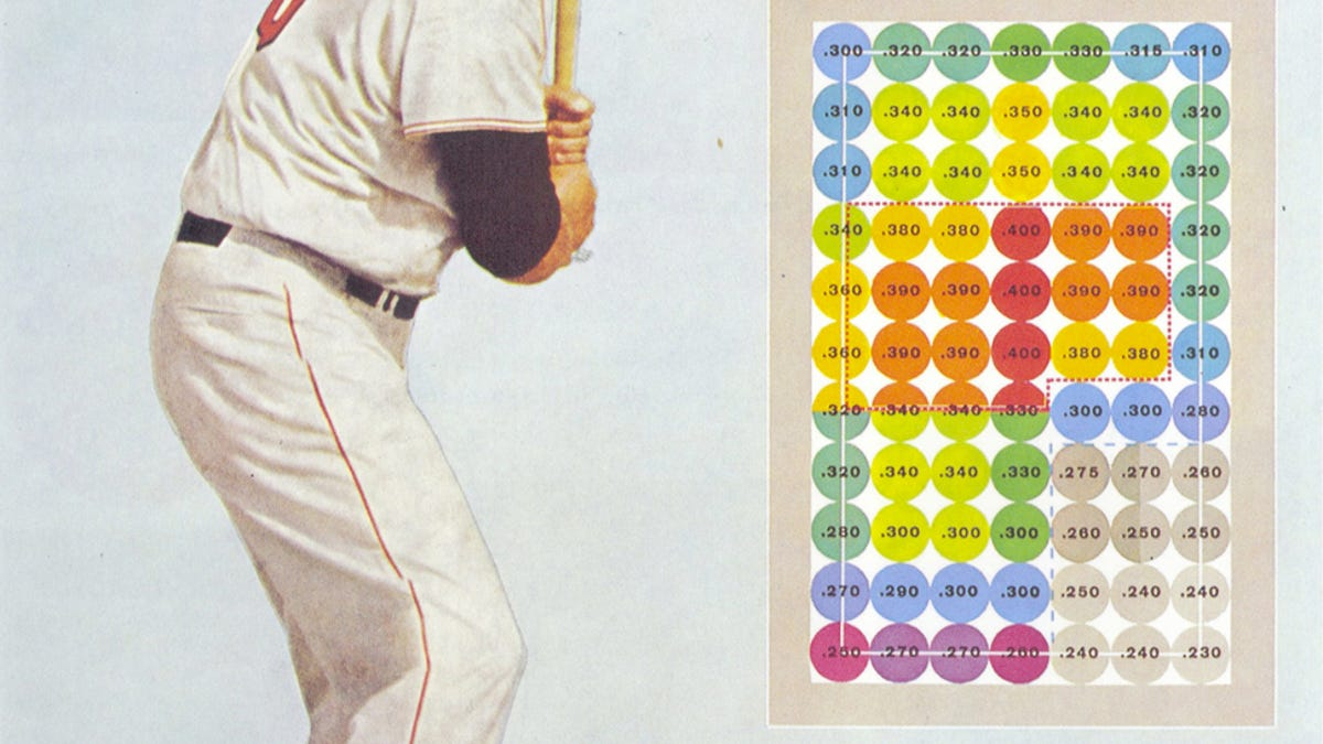 The Beautiful Infographics Of Ted Williams's The Science Of Hitting thumbnail