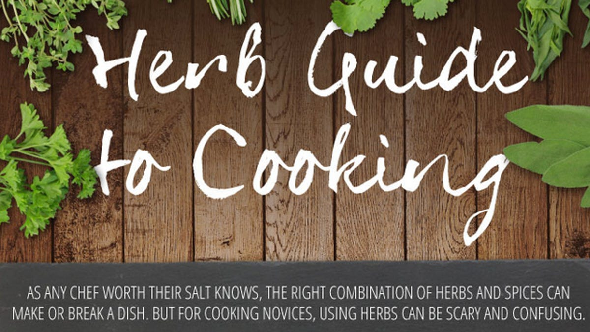 This Infographic Tells you How to Best Use Herbs in Your Cooking