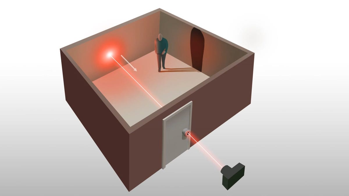 NLOS Keyhole Imaging Can See Inside a Closed Room