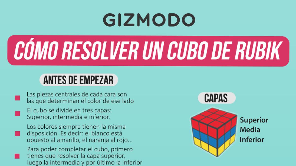 Cómo Resolver El Cubo De Rubik En Cinco Pasos Explicado En Una Genial Infografía
