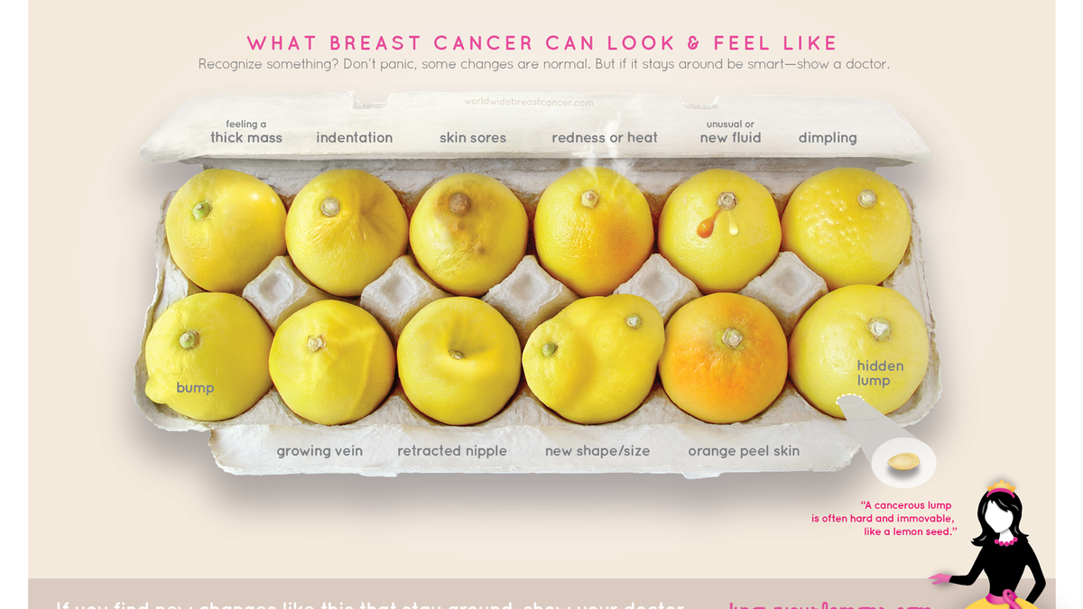 This Image Teaches You What Breast Cancer Can Look Like