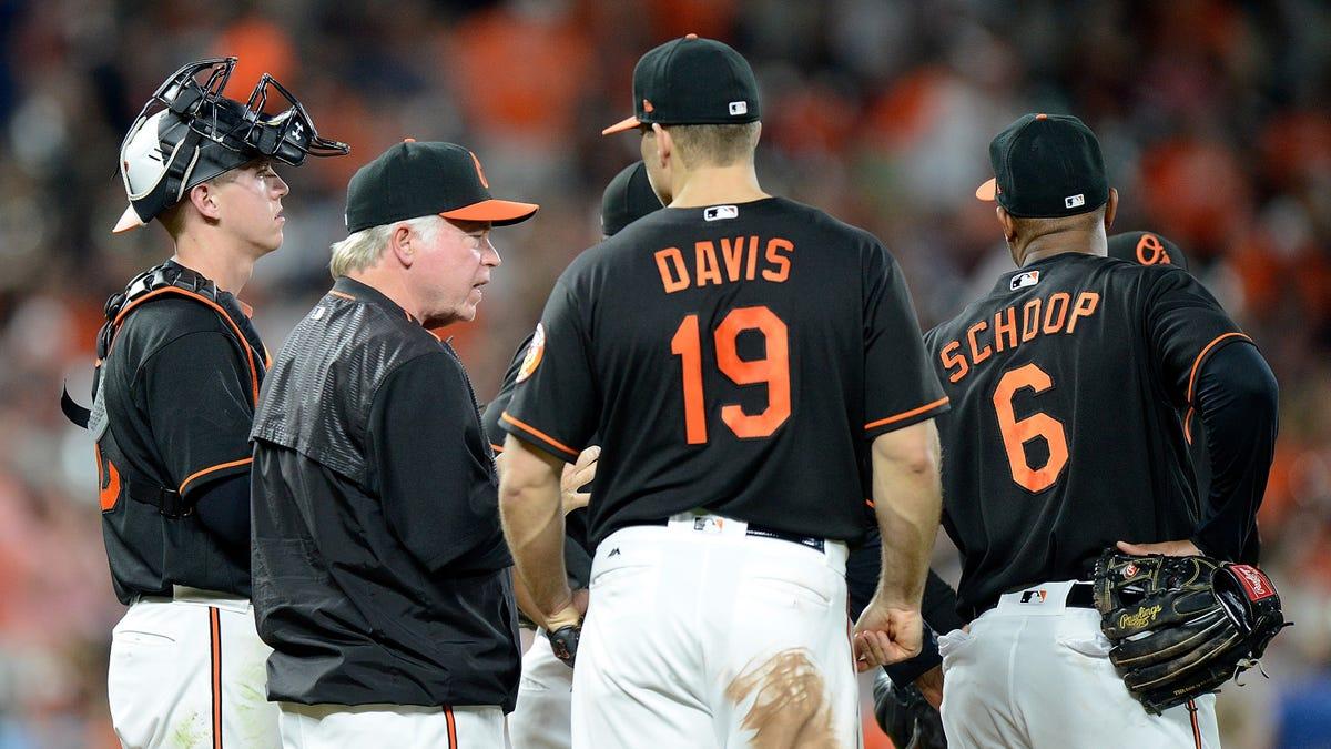 Orioles Schlagen vor, Dass MLB Vielleicht Betrachten Cancelling Ganze Saison, Nur Um Absolut Sicher