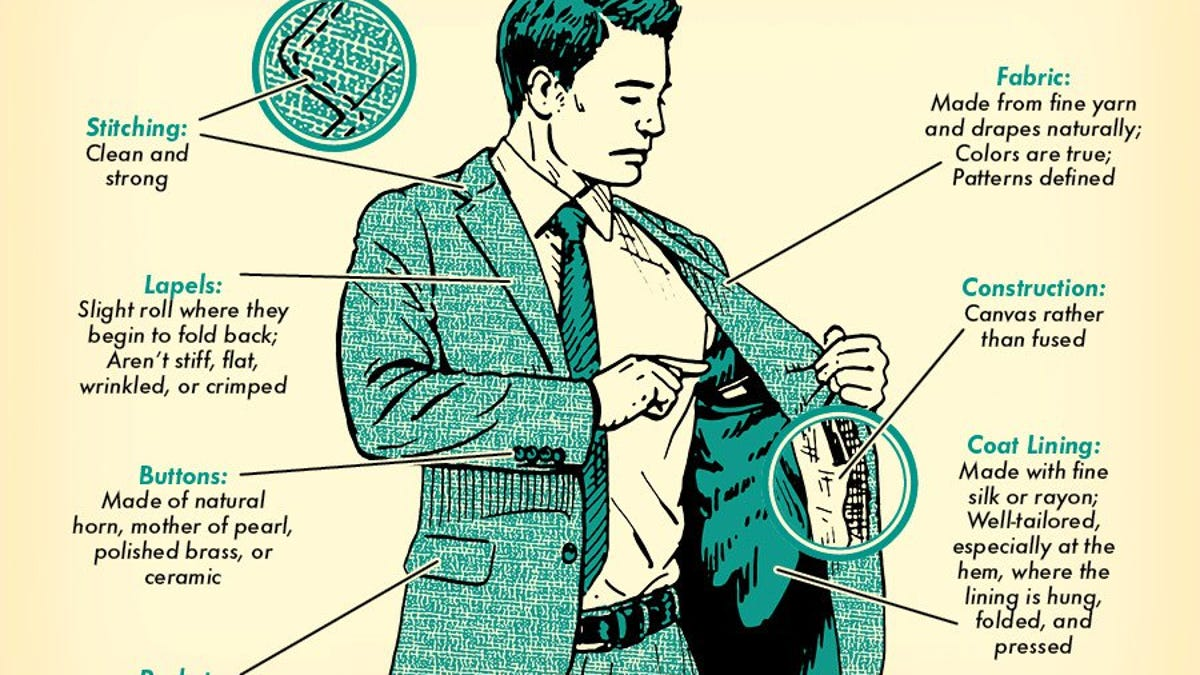 Test the Quality of a Suit Jacket In 30 Seconds