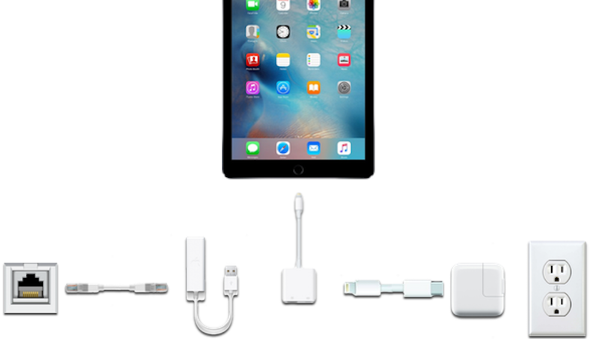 Ethernet-hookup för iPad
