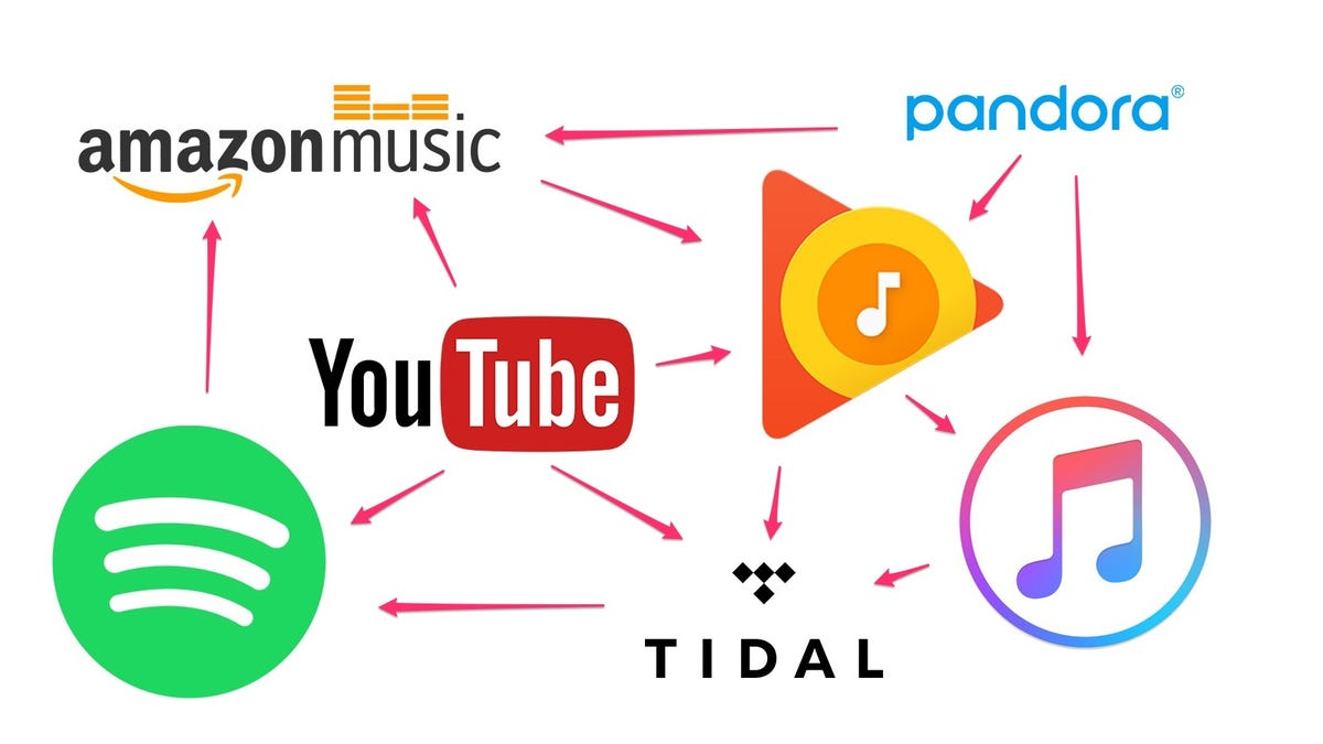 Move Your Streaming Music Between Spotify, Apple, and Google With SongShift and STAMP