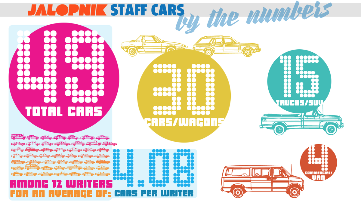 Twelve Jalopnik Writers Own A Total Of 49 Cars. Here's A Look At All Of Them
