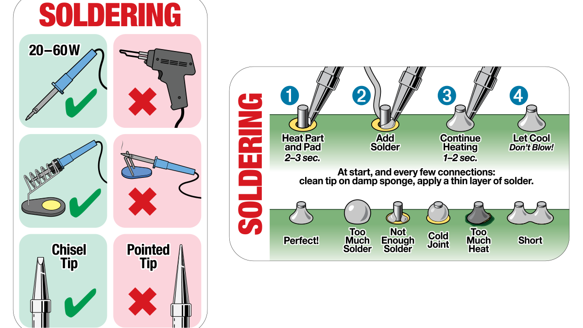This Reference Chart Covers the Basics of Soldering At a Glance
