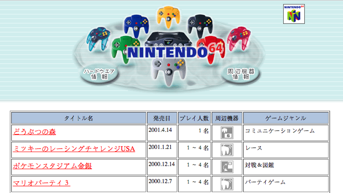 Nintendo's Old Japanese Websites Are An Internet Time Trip