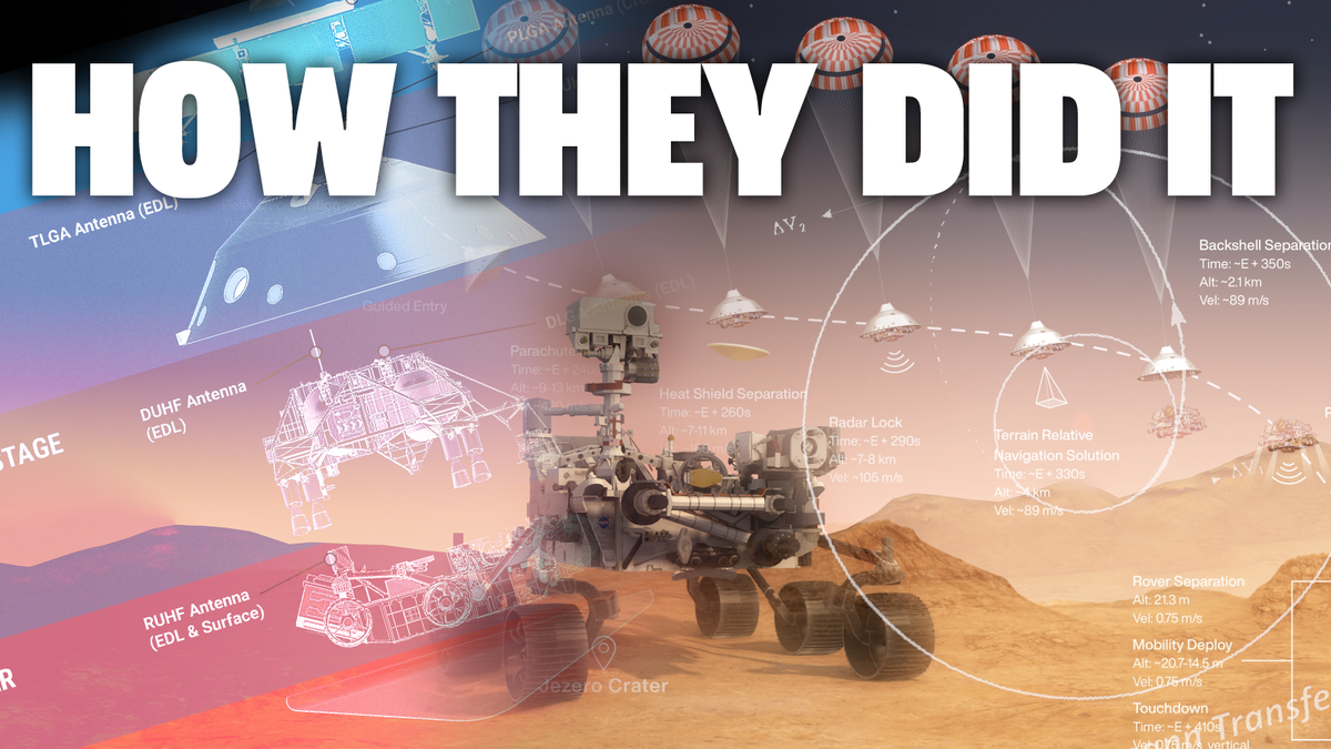 How NASA's Perseverance Landed On Mars: An Aerospace Engineer Breaks It Down In Fascinating Detail