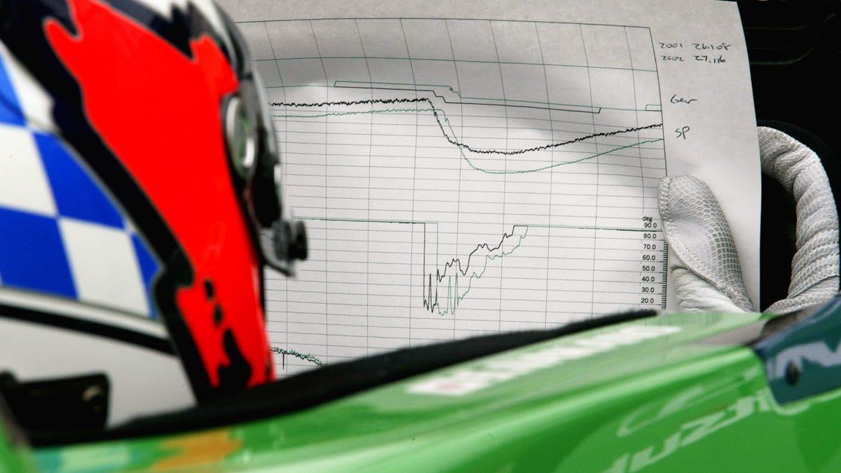 Formula One Telemetry: Explained