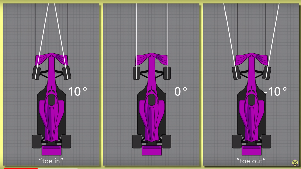Here's The Geometry Of Mercedes Trick F1 Steering