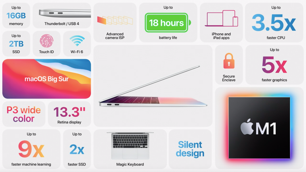 This Is Apple's New ARM-based MacBook Air