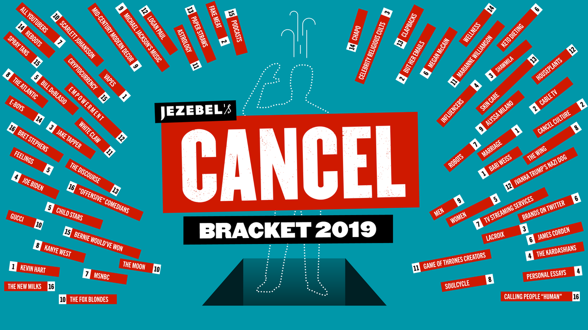 Jezebel Cancel Tournament, Elite Eight: Will YouTubers Survive?
