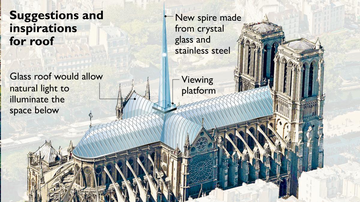 Francia descarta estos diseños modernos para Notre Dame y elige una reconstrucción idéntica