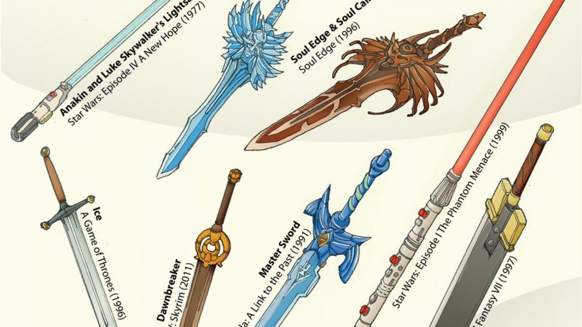 60 de las armas más míticas de fantasía y ciencia-ficción en una genial infografía