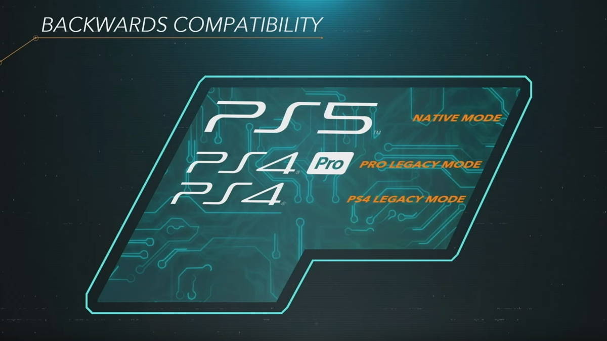PlayStation 5's Backward Compatibility Won't Arrive All At Once