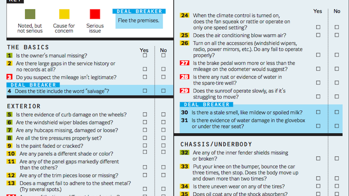 It's just an image of Superb Used Car Inspection Checklist Printable