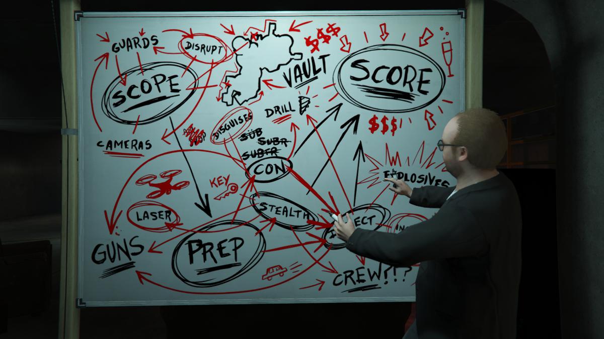 GTA Online's Latest Update Adds A Huge New Heist