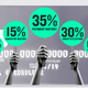 Illustration for article titled How Your Credit Score Is Determined