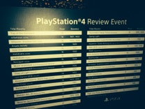 Sony's Big PS4 Review Event