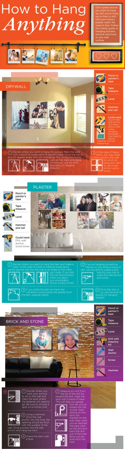 This Graphic Shows You How to Hang Pictures On Any Surface