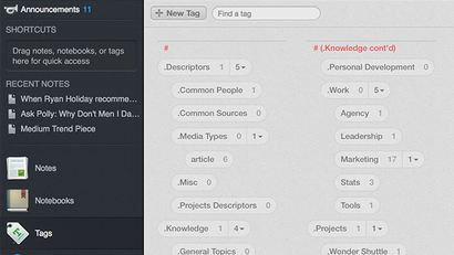 Organise Evernote With This Powerful Tagging System