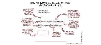 how to start of an email professionally
