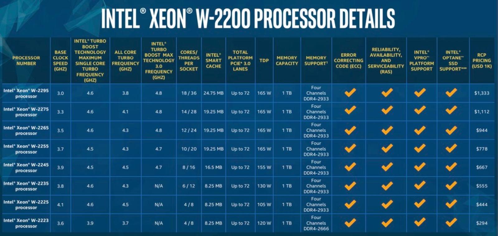 Illustration for article titled Los nuevos procesadores de Intel de alta potencia para gaming por fin dejarán de romperte el bolsillo