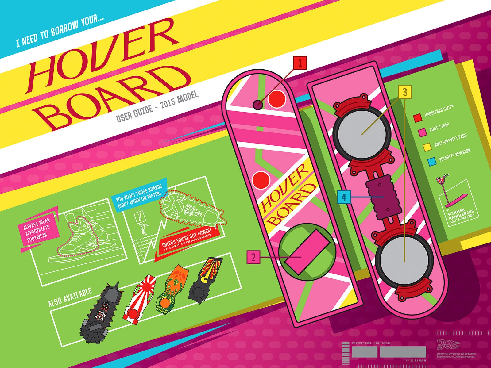 Back to the Future Infographic by Florey. 24 x 18 inches in an edition of 100. Costs $40. Also available in a variant.