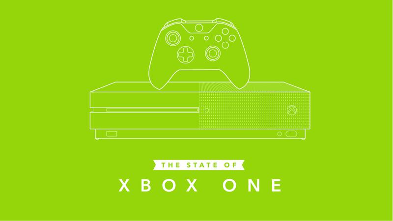2019年Xbox One的状态
